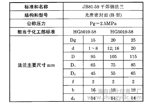 热电偶、热电阻用固定平焊钢法兰(B)型执行标准