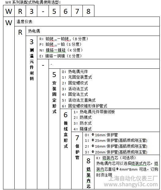 WRN-631锥形套管装配式热电偶使用选型